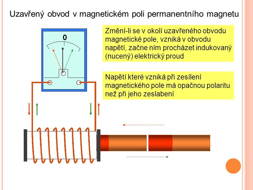 Uzavřený obvod v magnetickém poli permanentního magnetu