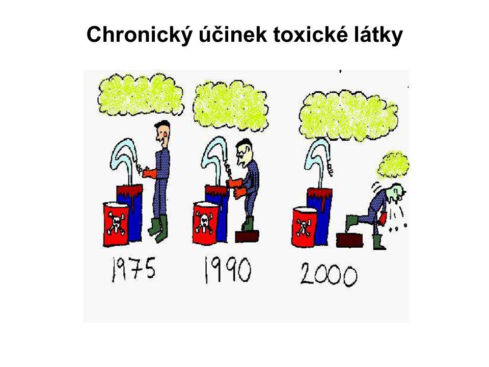 Chronický účinek toxické látky Akutní účinek toxické látky