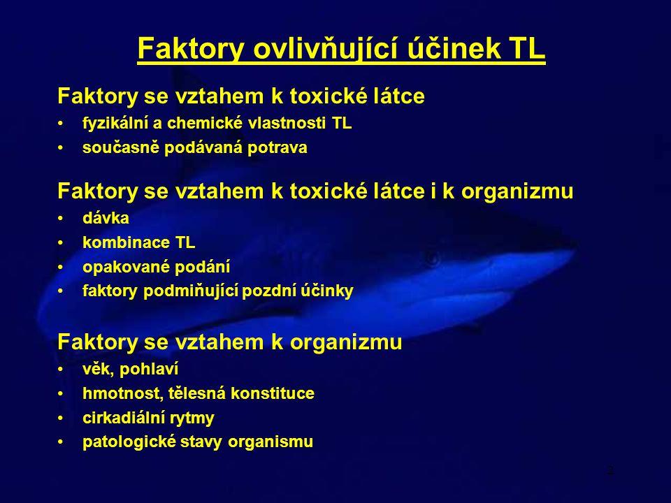 Faktory ovlivňující účinek TL