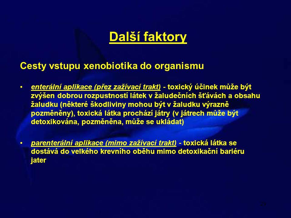 Další faktory Cesty vstupu xenobiotika do organismu