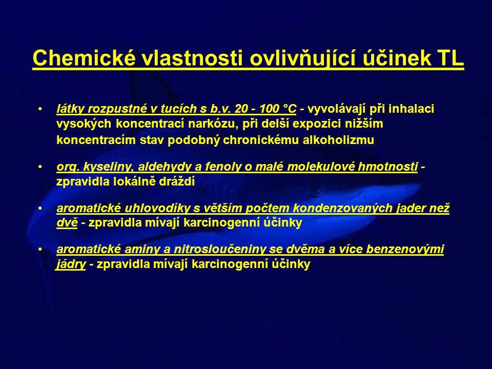 Chemické vlastnosti ovlivňující účinek TL
