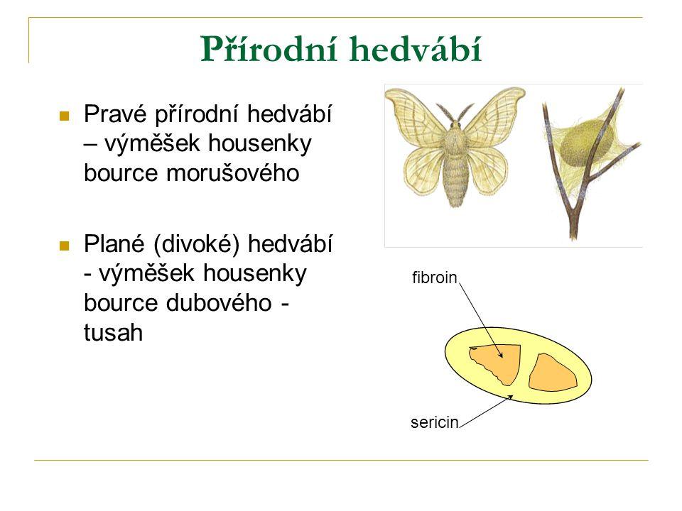 Přírodní hedvábí Pravé přírodní hedvábí – výměšek housenky bource morušového. Plané (divoké) hedvábí - výměšek housenky bource dubového - tusah.