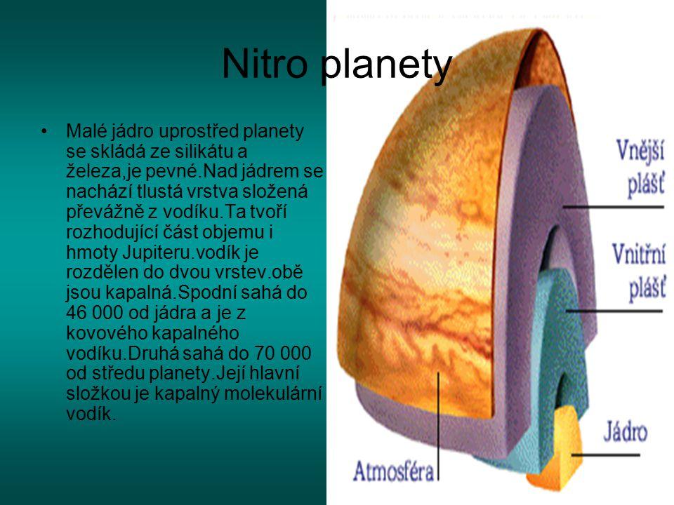 Nitro planety