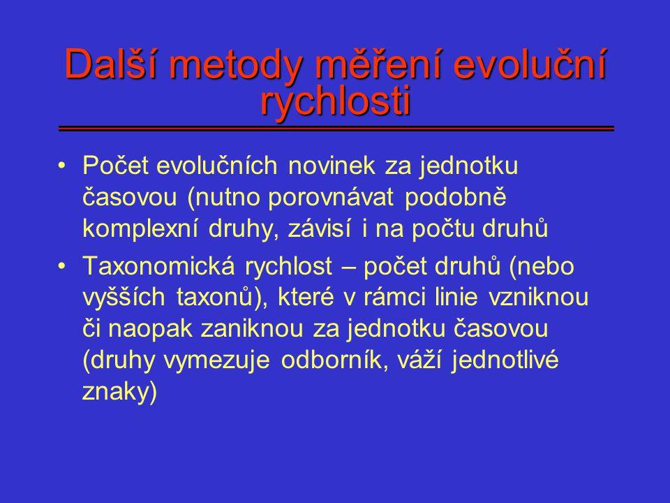 Další metody měření evoluční rychlosti