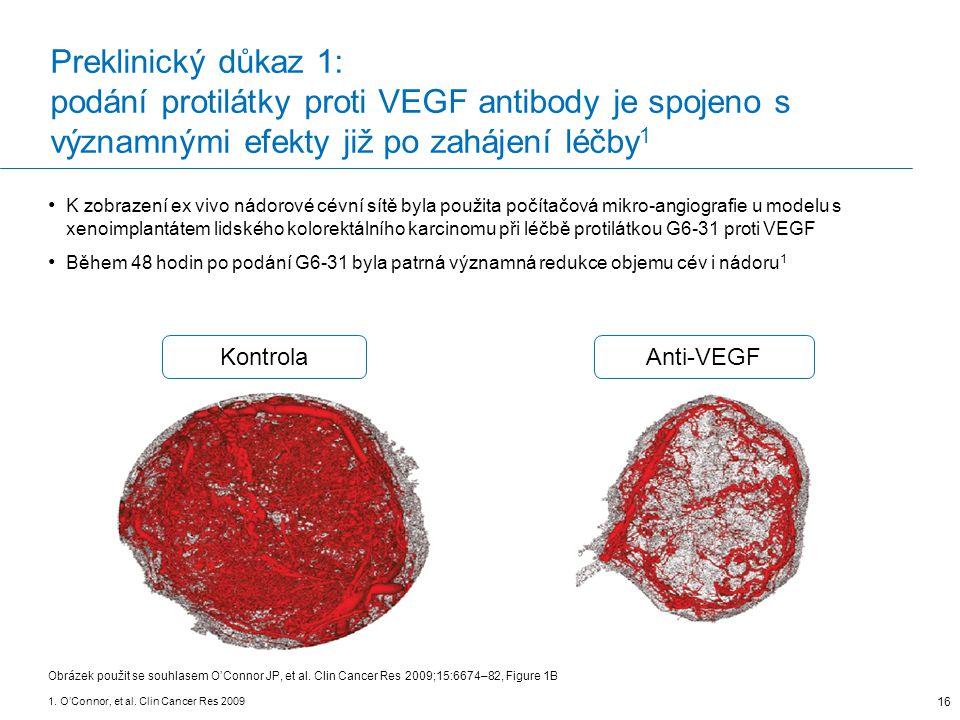 Preklinický důkaz 1: podání protilátky proti VEGF antibody je spojeno s významnými efekty již po zahájení léčby1.