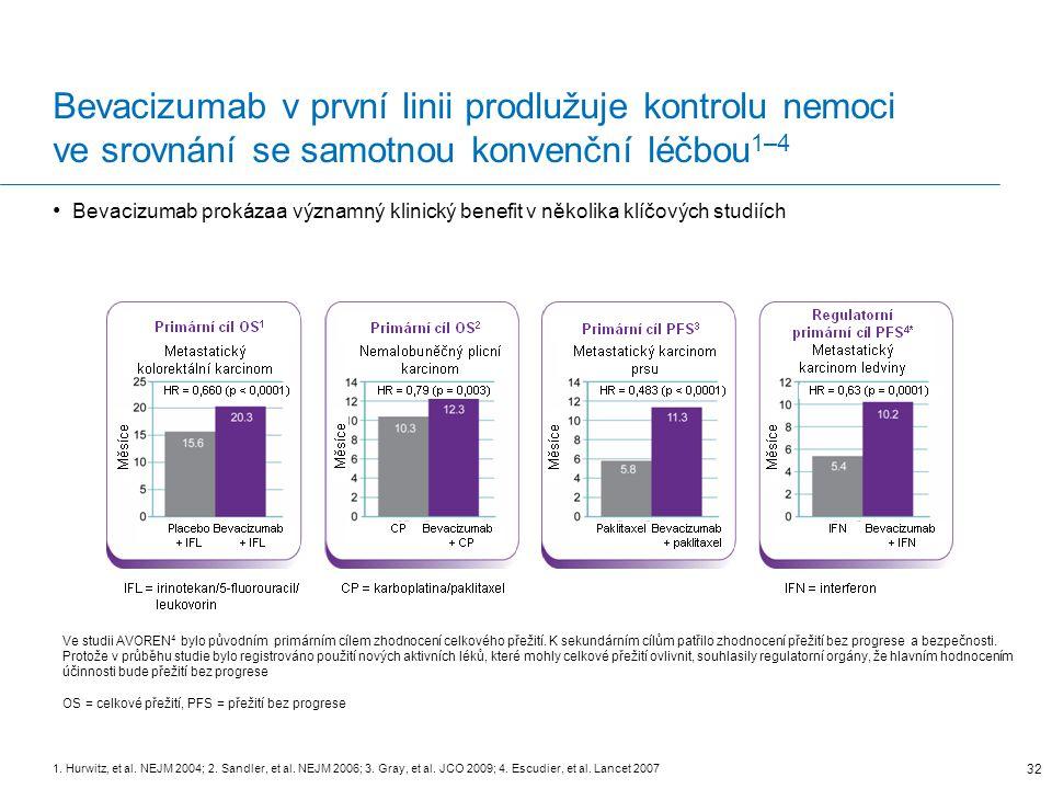 Regulatorní primární cíl PFS4*