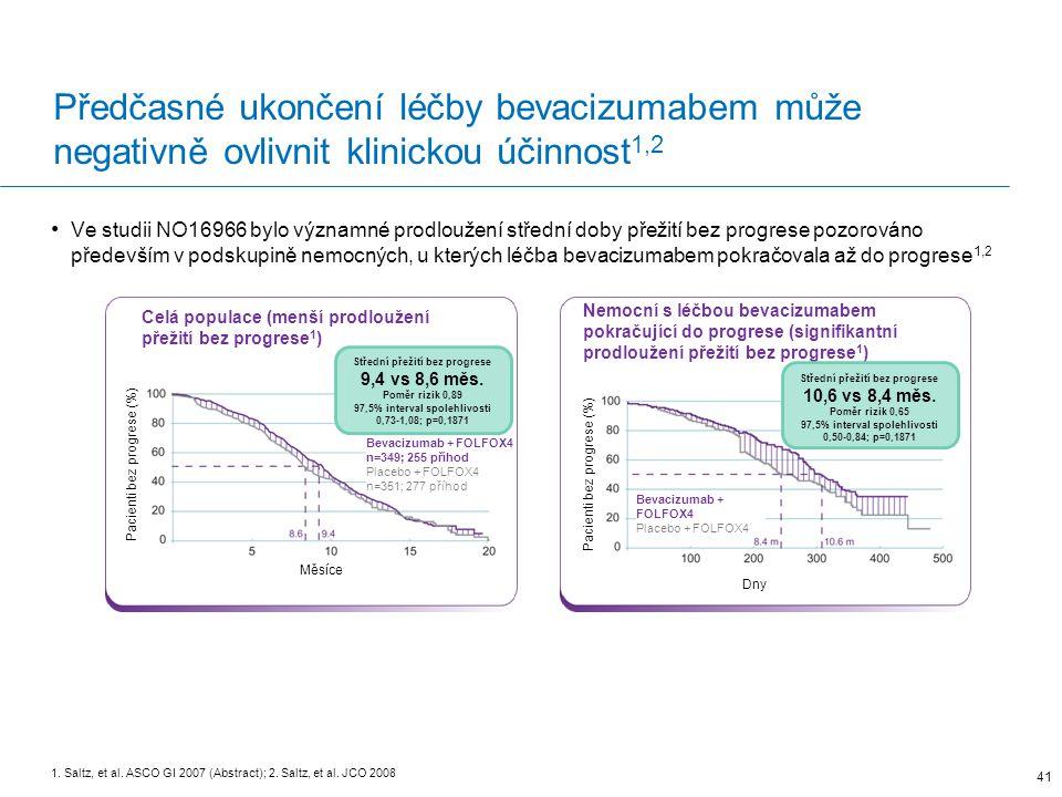 Předčasné ukončení léčby bevacizumabem může negativně ovlivnit klinickou účinnost1,2