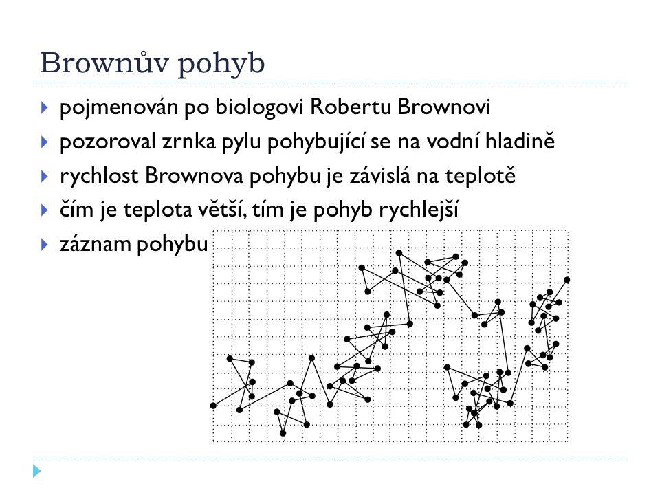 Brownův pohyb pojmenován po biologovi Robertu Brownovi