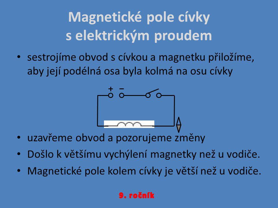 Magnetické pole cívky s elektrickým proudem