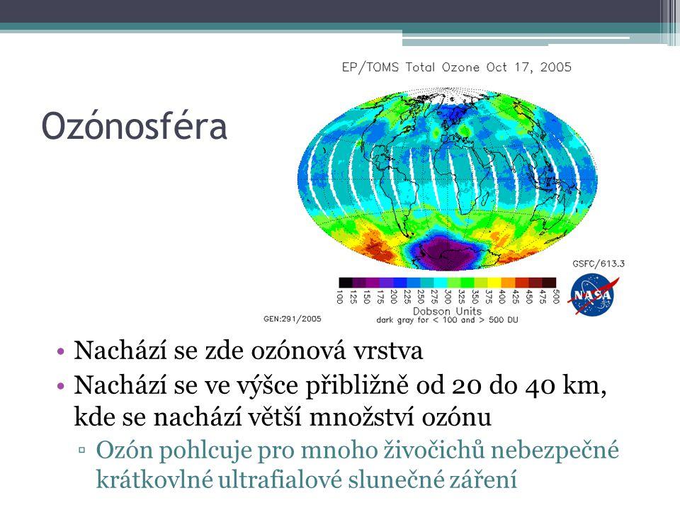 Ozónosféra Nachází se zde ozónová vrstva