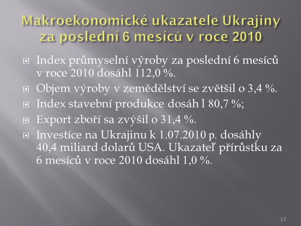 Makroekonomické ukazatele Ukrajiny za poslední 6 mesíců v roce 2010
