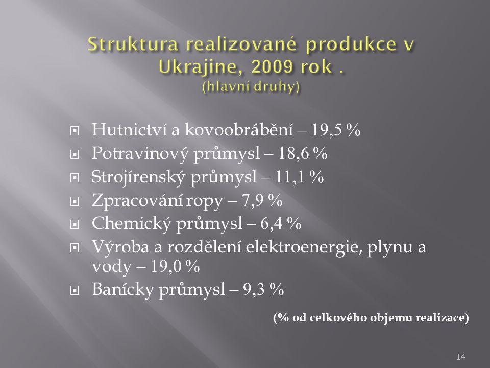 Struktura realizované produkce v Ukrajine, 2009 rok . (hlavní druhy)