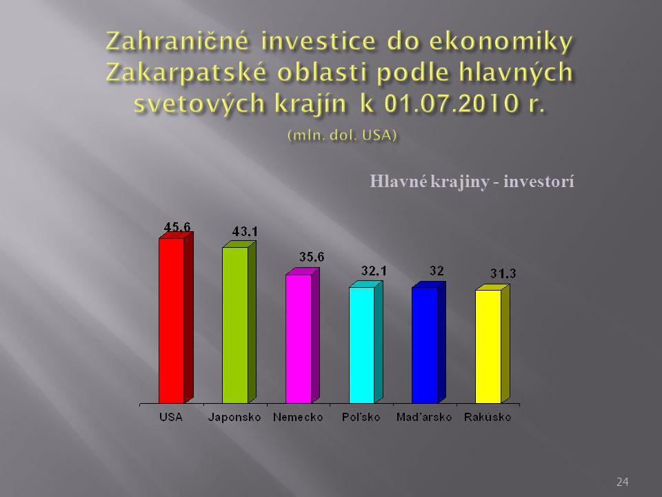Hlavné krajiny - investorí