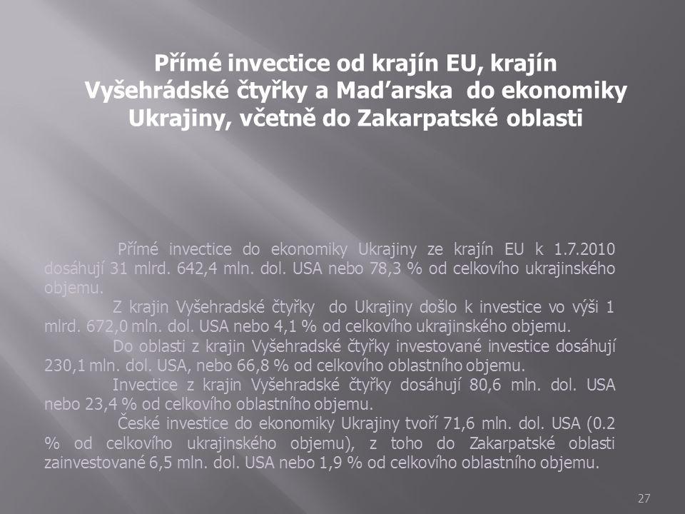 Přímé invectice od krajín EU, krajín Vyšehrádské čtyřky a Mad'arska do ekonomiky Ukrajiny, včetně do Zakarpatské oblasti