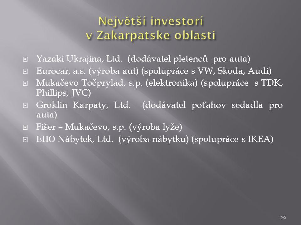 Největší investorí v Zakarpatske oblasti
