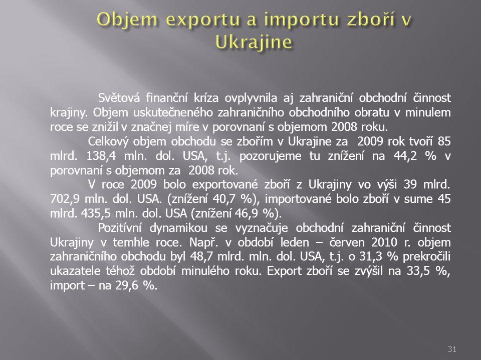 Objem exportu a importu zboří v Ukrajine