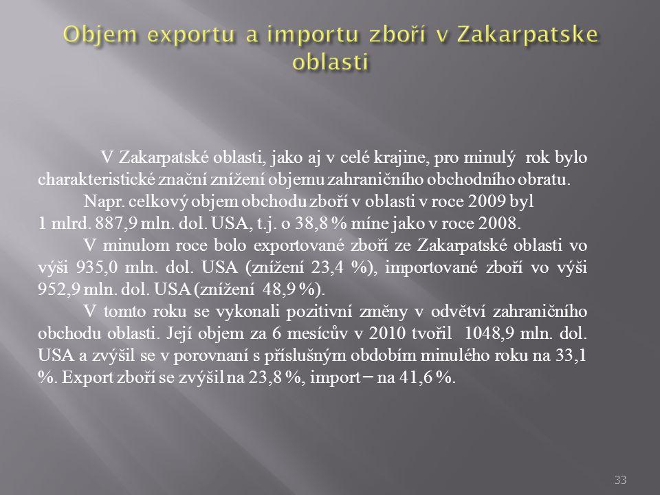 Objem еxportu a importu zboří v Zakarpatske oblasti