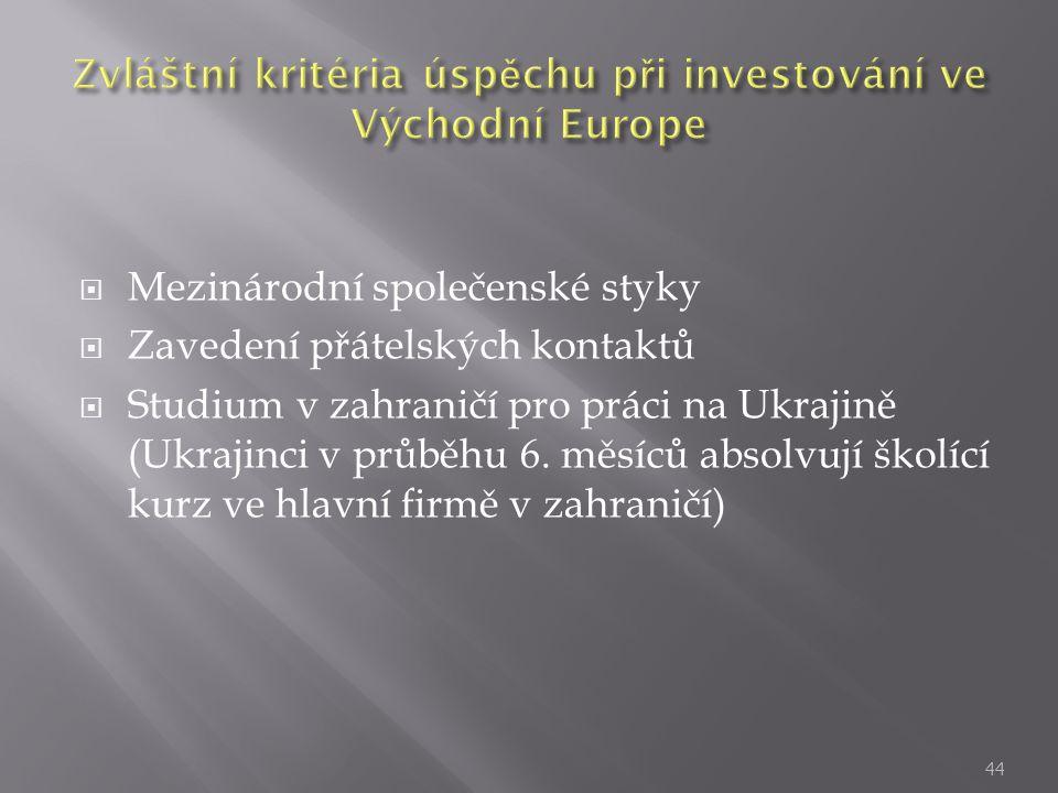 Zvláštní kritéria úspěchu při investování ve Východní Europe