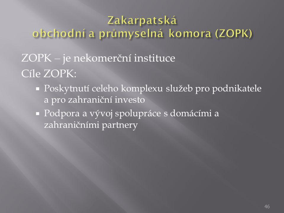 Zakarpatská obchodní a průmyselná komora (ZOPK)