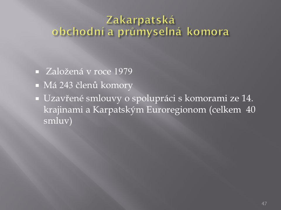 Zakarpatská obchodní a průmyselná komora