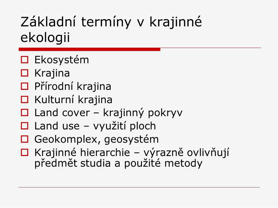 Základní termíny v krajinné ekologii