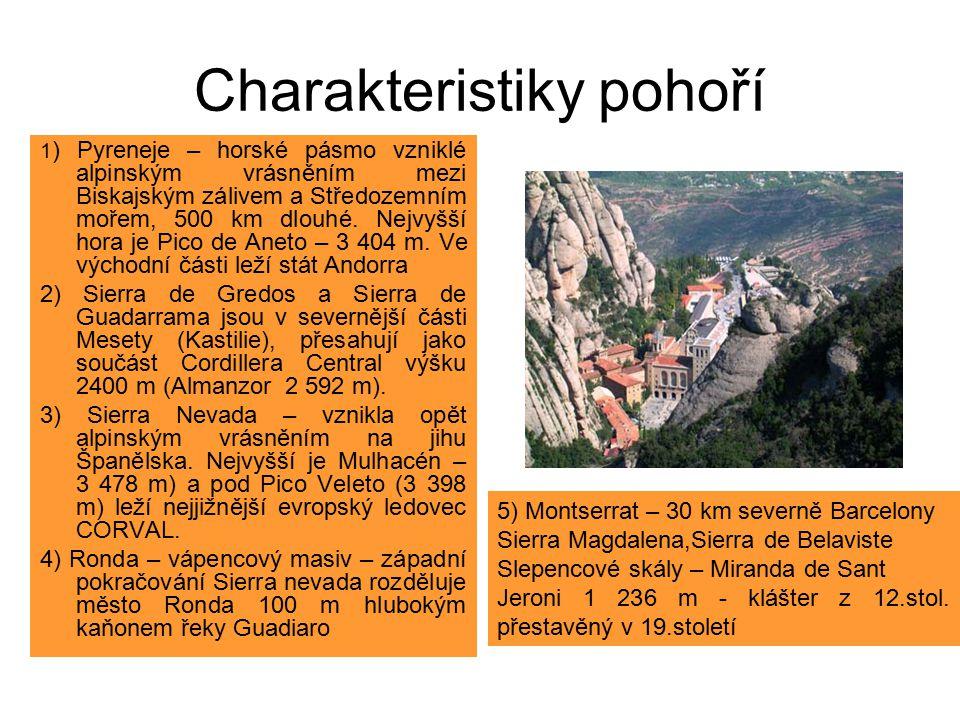 Charakteristiky pohoří