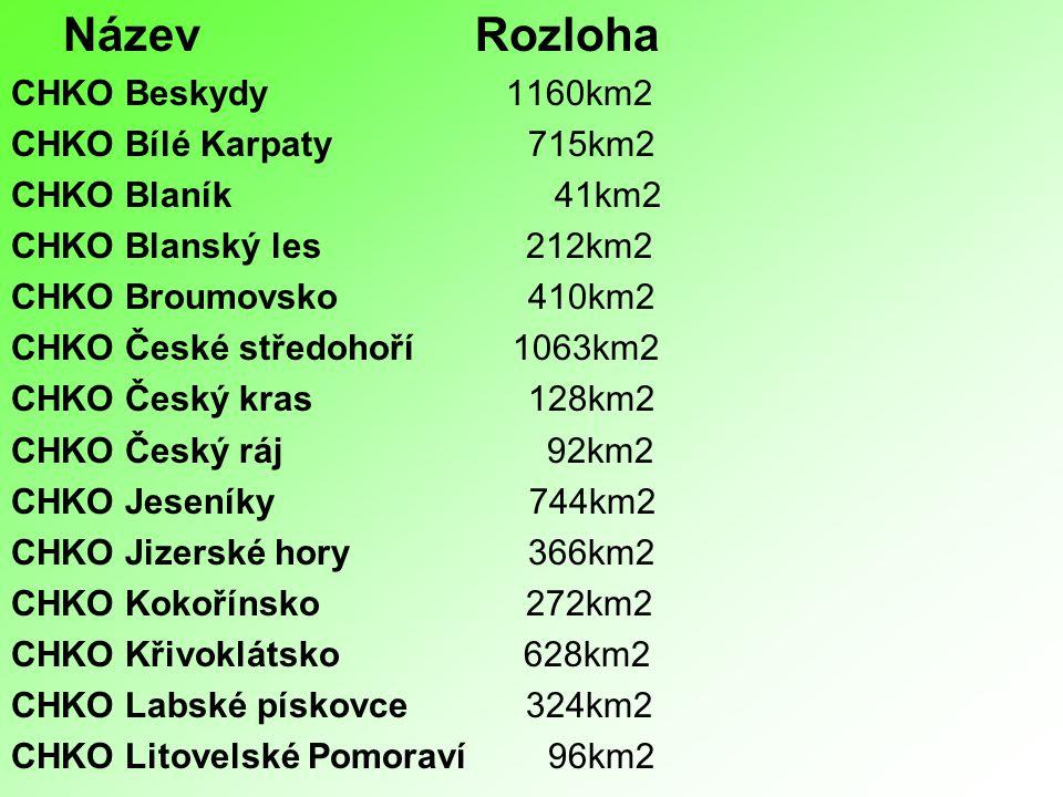 Název Rozloha CHKO Beskydy 1160km2 CHKO Bílé Karpaty 715km2