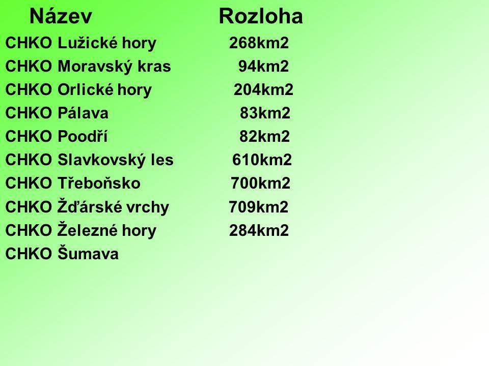 Název Rozloha CHKO Lužické hory 268km2 CHKO Moravský kras 94km2