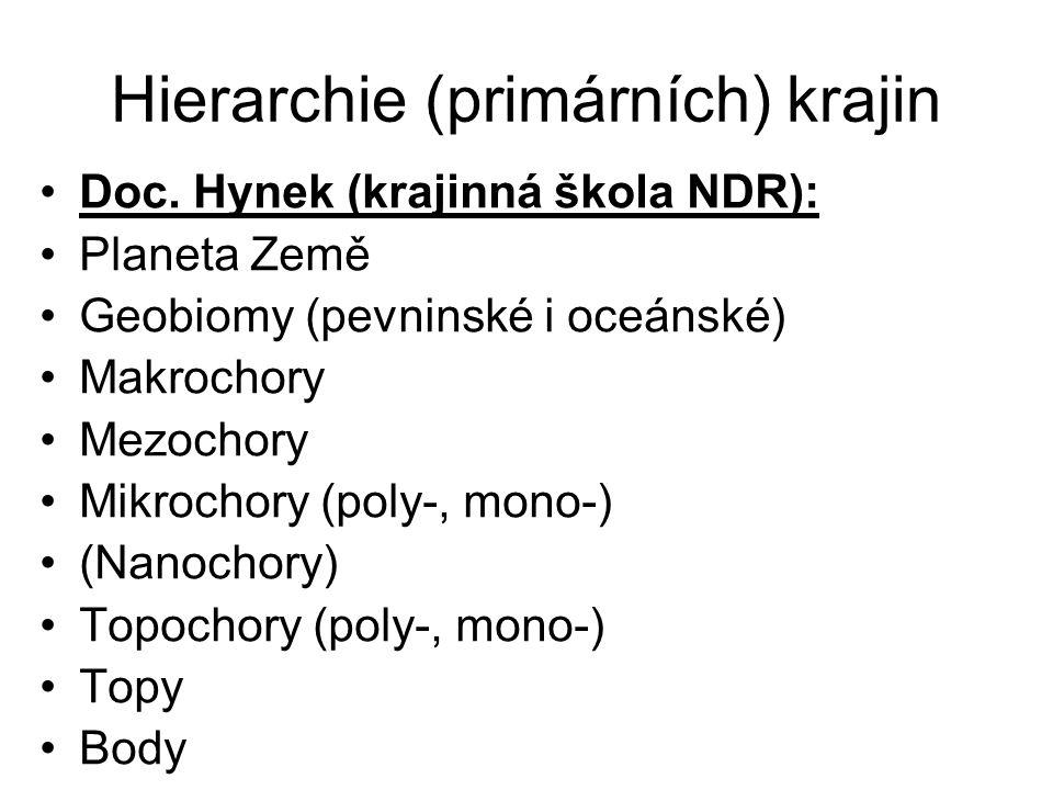 Hierarchie (primárních) krajin