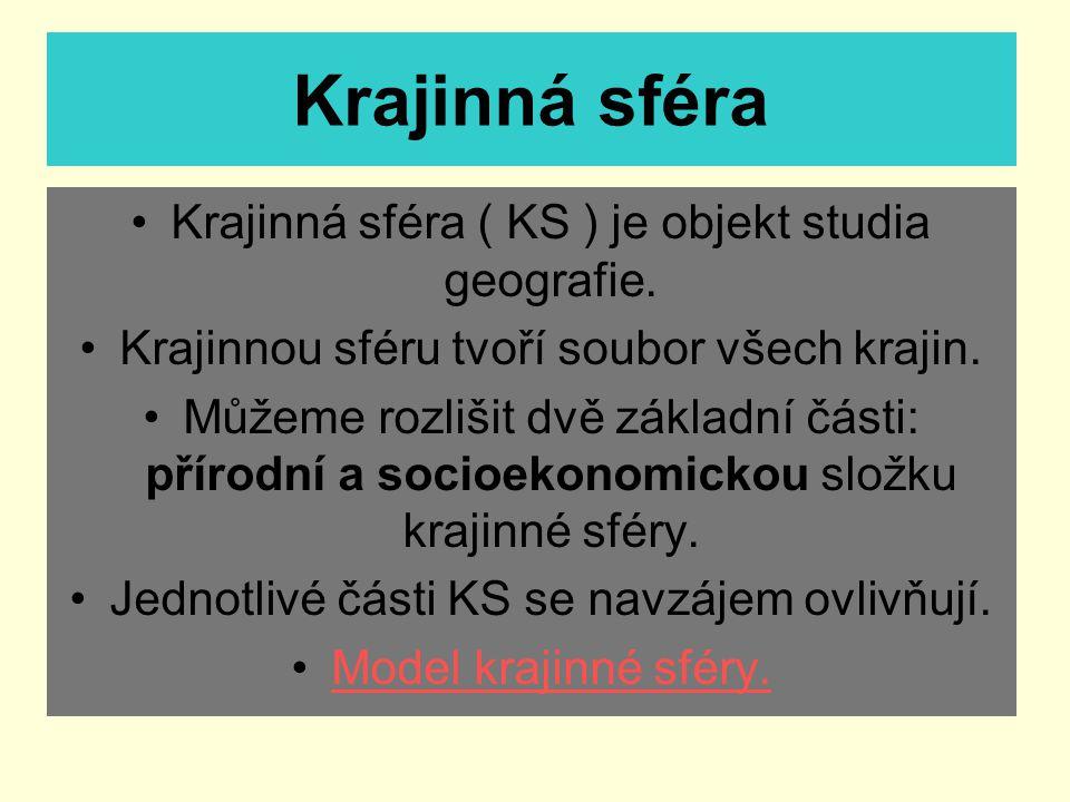 Krajinná sféra Krajinná sféra ( KS ) je objekt studia geografie.