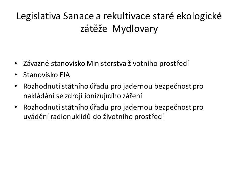Legislativa Sanace a rekultivace staré ekologické zátěže Mydlovary