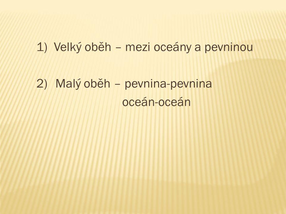 1) Velký oběh – mezi oceány a pevninou