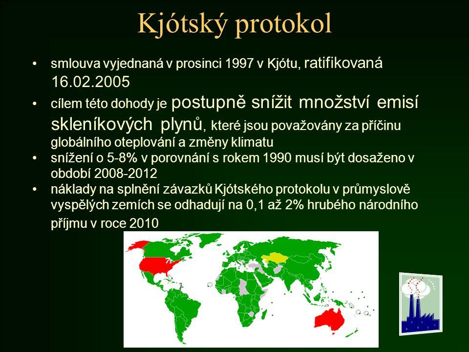 Kjótský protokol smlouva vyjednaná v prosinci 1997 v Kjótu, ratifikovaná 16.02.2005.