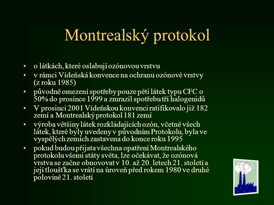 Montrealský protokol o látkách, které oslabují ozónovou vrstvu