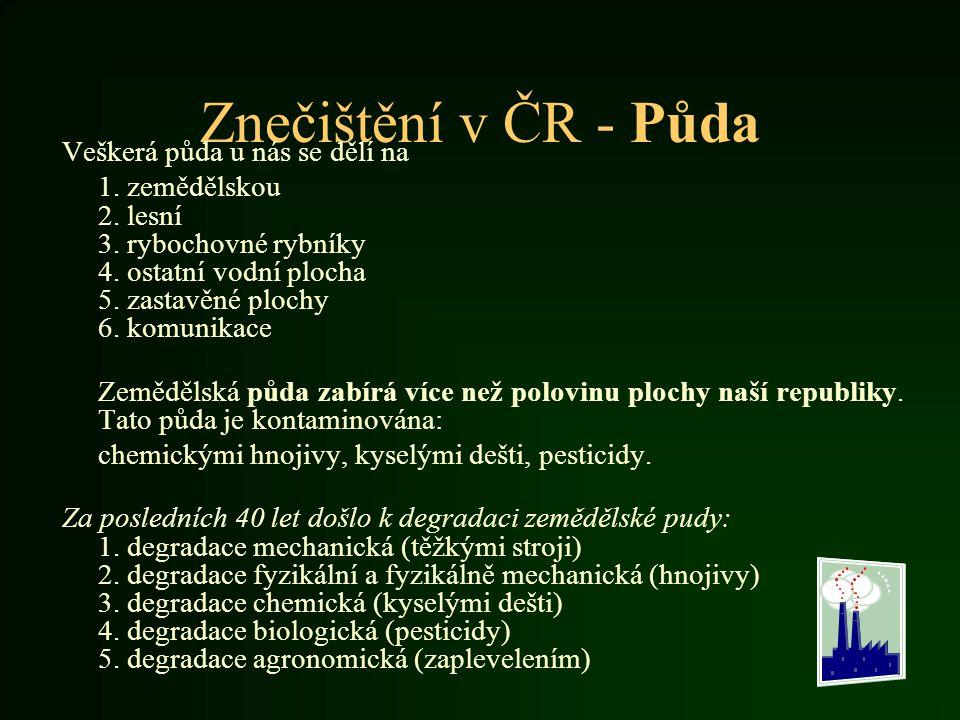 Znečištění v ČR - Půda