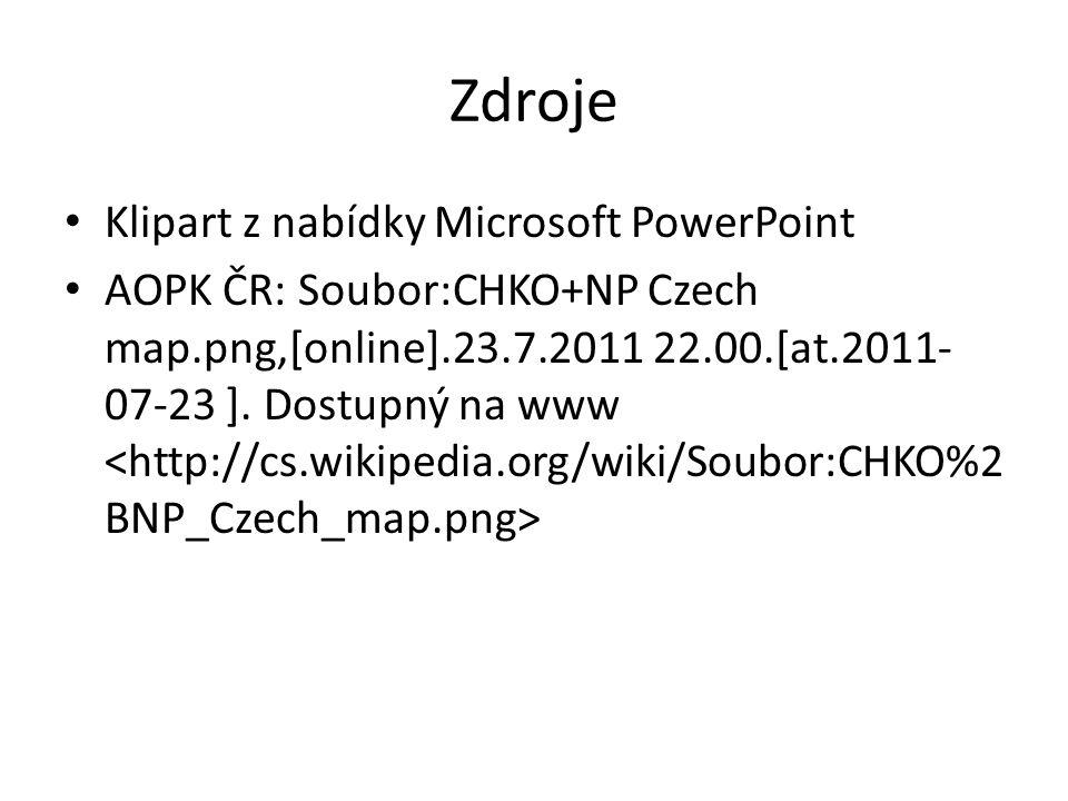 Zdroje Klipart z nabídky Microsoft PowerPoint