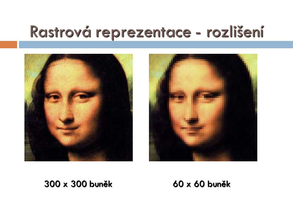 Rastrová reprezentace - rozlišení