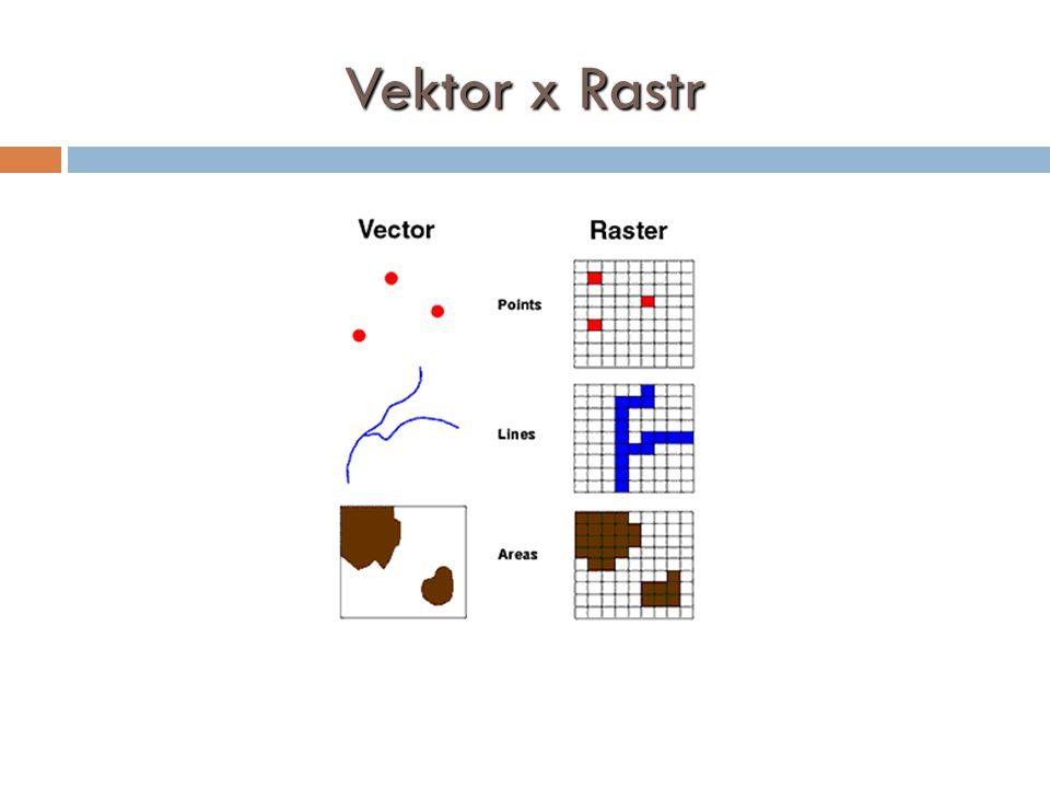 Vektor x Rastr