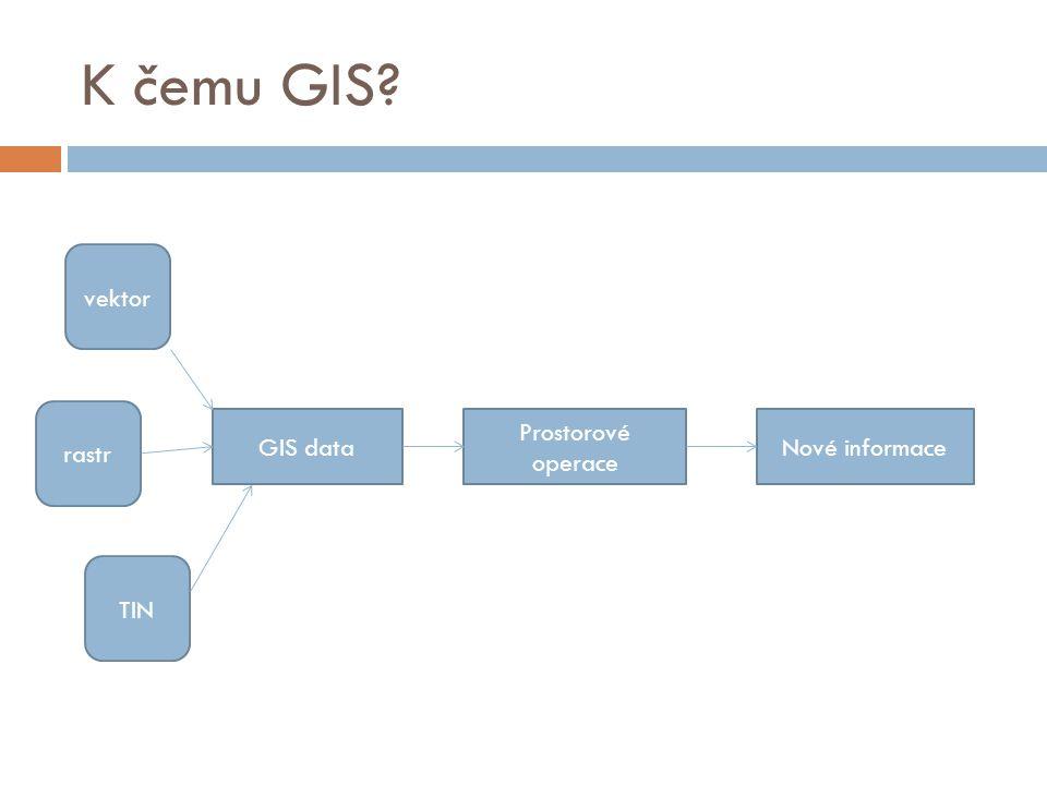 K čemu GIS vektor rastr GIS data Prostorové operace Nové informace