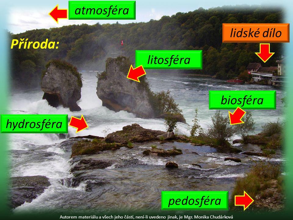 Příroda: atmosféra lidské dílo litosféra biosféra hydrosféra pedosféra