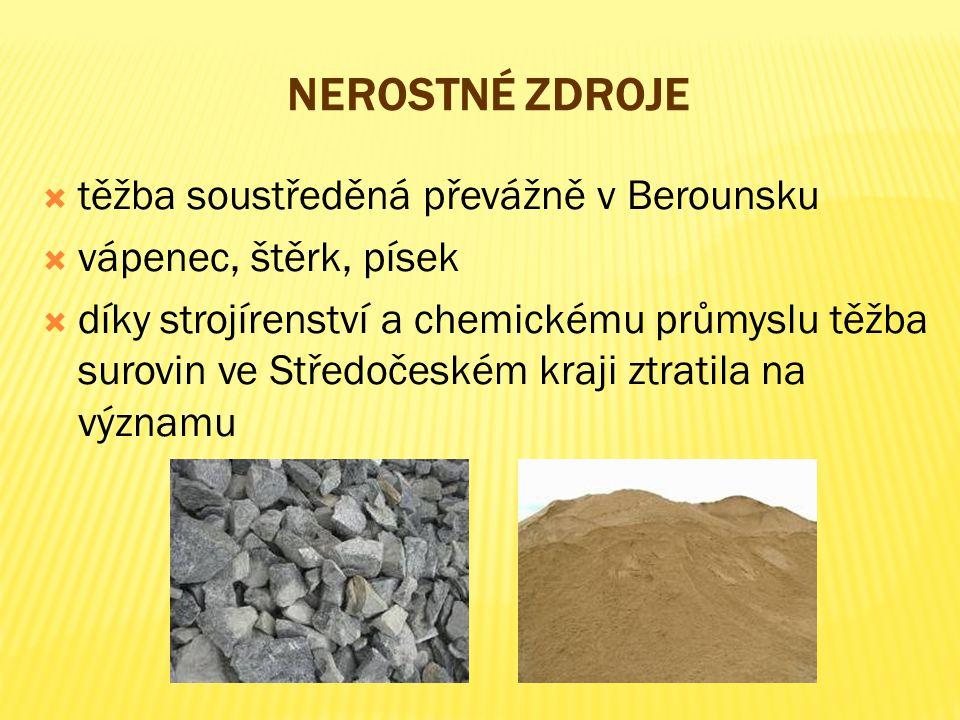 Nerostné zdroje těžba soustředěná převážně v Berounsku