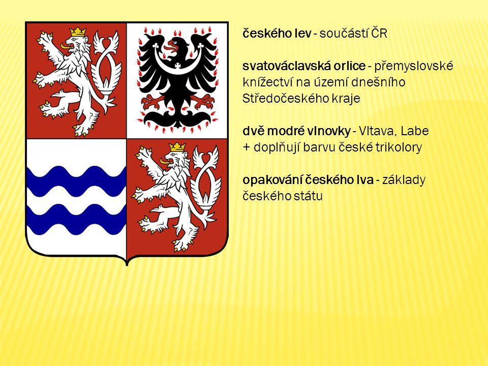 českého lev - součástí ČR