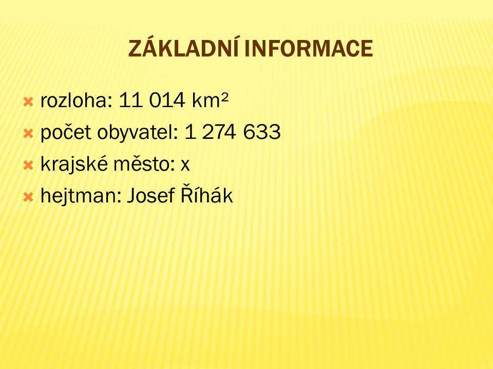 Základní informace rozloha: 11 014 km² počet obyvatel: 1 274 633