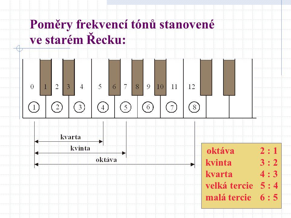 Poměry frekvencí tónů stanovené ve starém Řecku:
