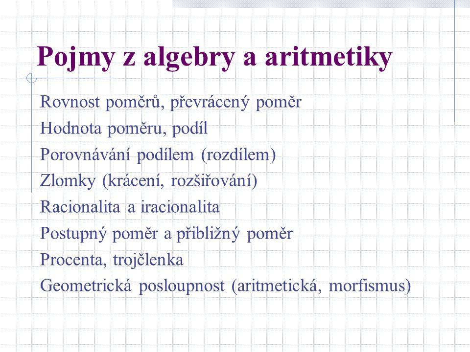 Pojmy z algebry a aritmetiky