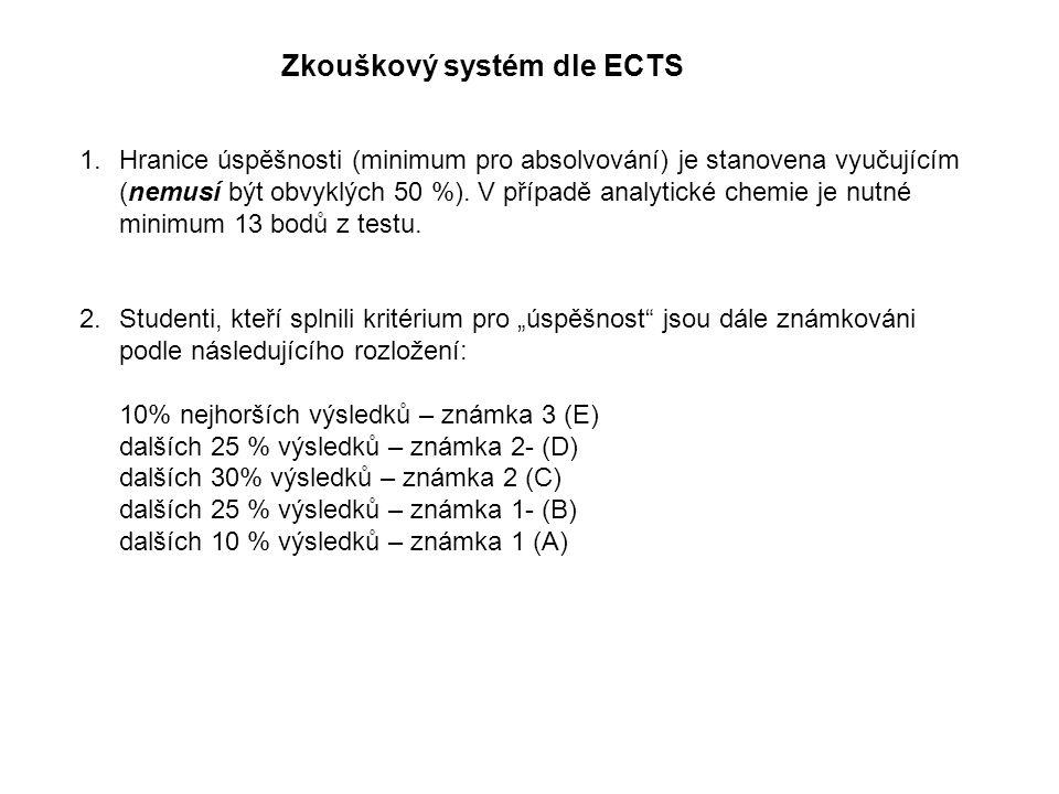 Zkouškový systém dle ECTS