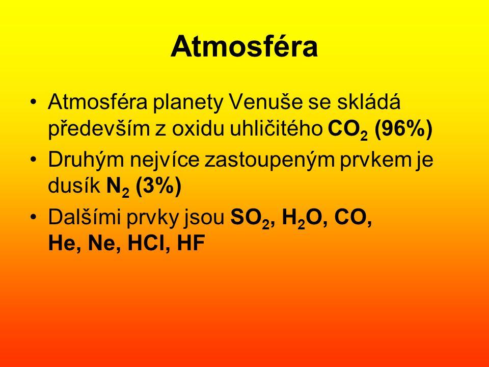 Atmosféra Atmosféra planety Venuše se skládá především z oxidu uhličitého CO2 (96%) Druhým nejvíce zastoupeným prvkem je dusík N2 (3%)
