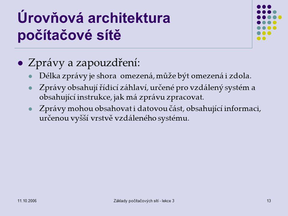 Úrovňová architektura počítačové sítě