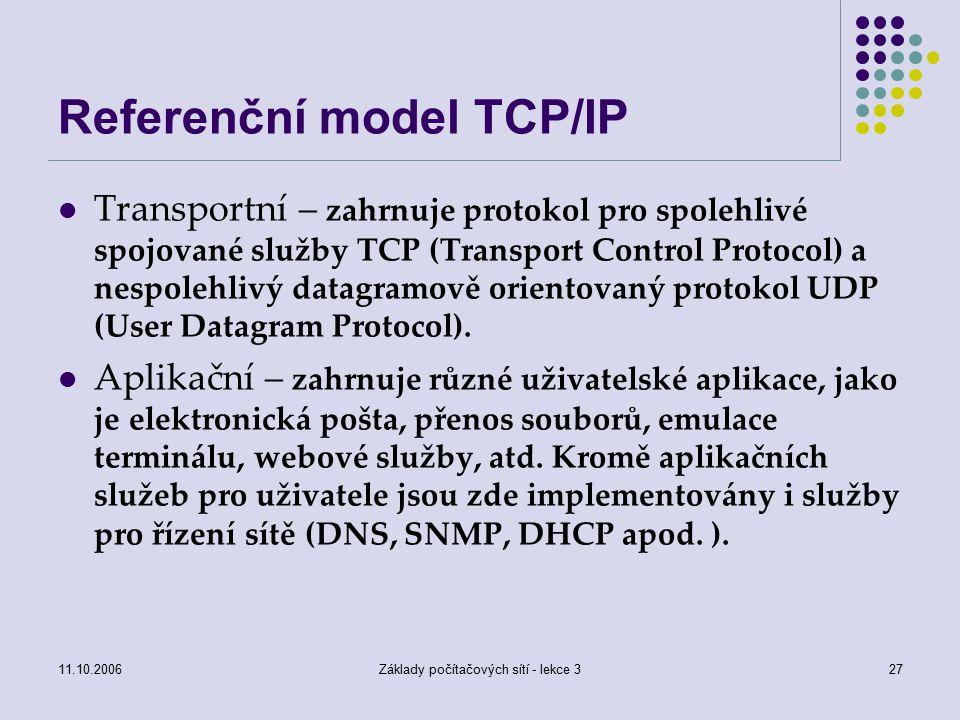 Referenční model TCP/IP