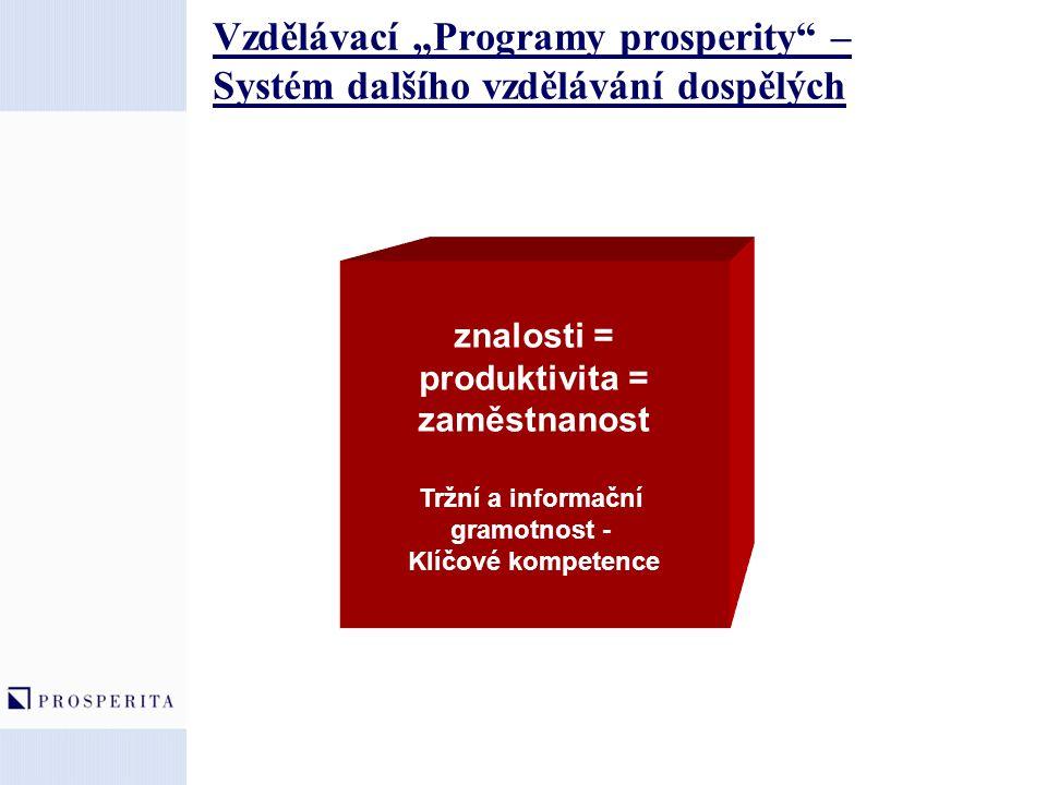 """Vzdělávací """"Programy prosperity – Systém dalšího vzdělávání dospělých"""